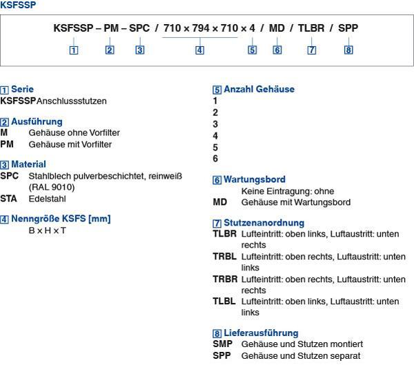 large_tab4_Serie KSFSSP
