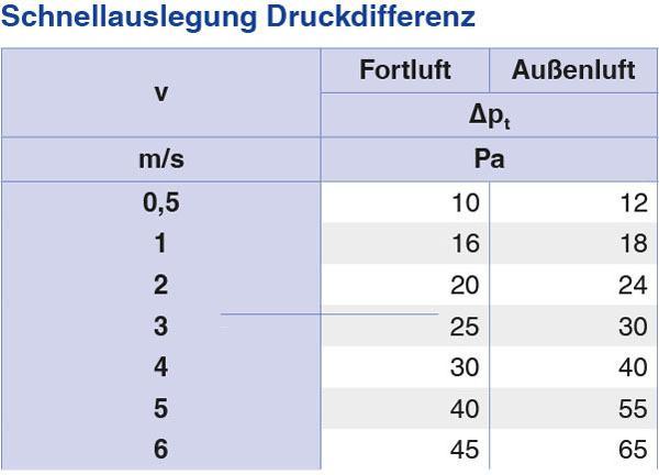 large_tab3_Serie UL