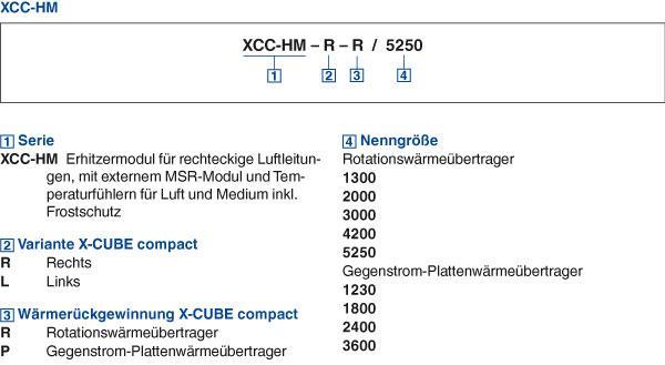 XCC-HM