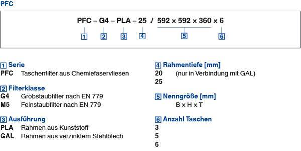 large_tab3_Serie PFC