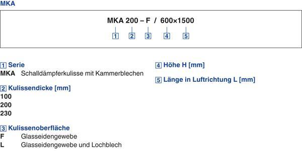 large_tab5_Serie MKA