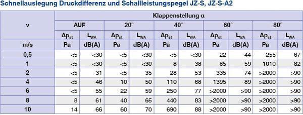 large_tab3_Serie JZ