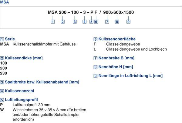 large_tab5_Serie MSA