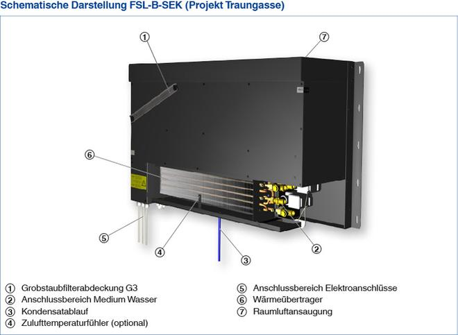 large_tab1_Serie FSL-B-SEK