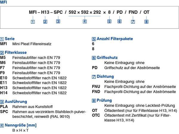 large_tab3_Serie MFI
