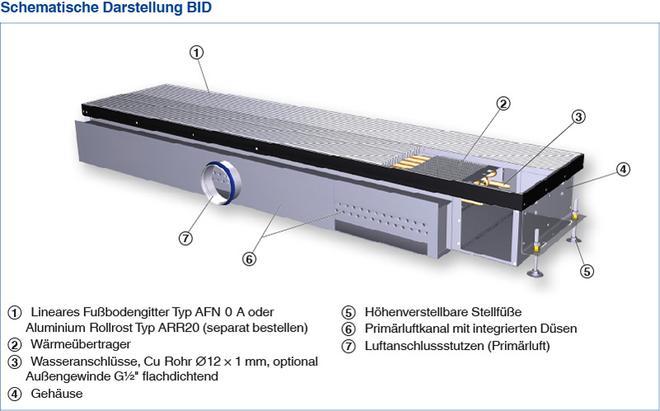 large_tab1_Serie BID